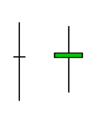 Svechnoy pattern doji Доджи