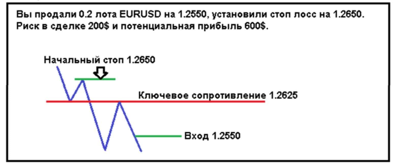 pyramid 01 Пирамидинг – стратегия управления капиталом для увеличения прибыли