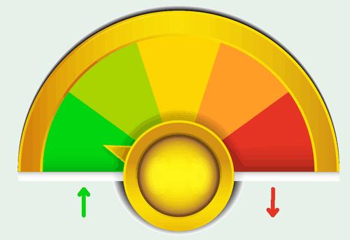анализ настроения рынка