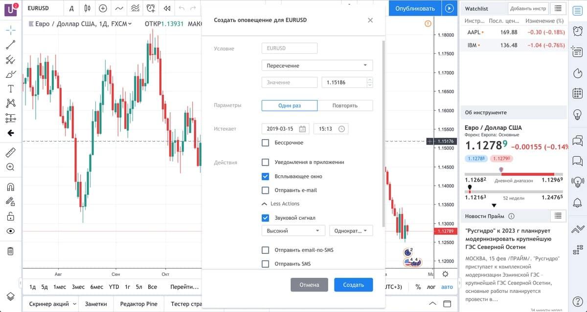 создание уведомлений с помощью TradingView