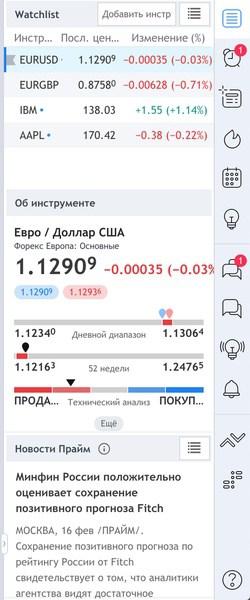 правая панель инструментов TradingView