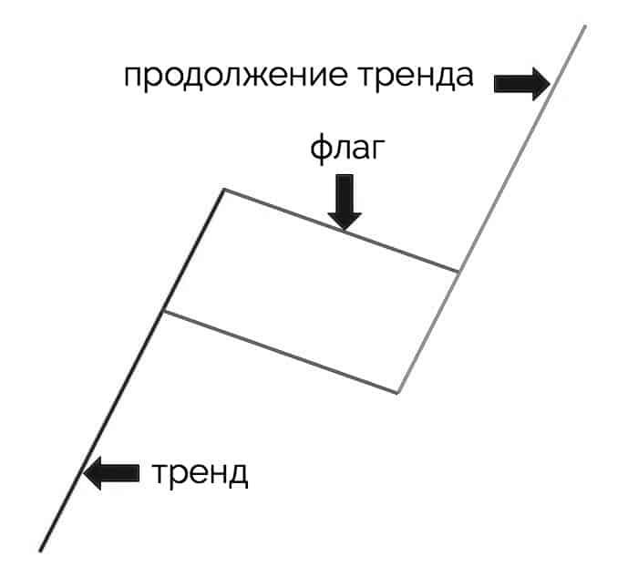 графические патерны - флаг