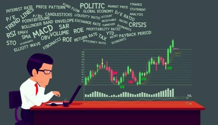 поиск торговых возможностей на форекс