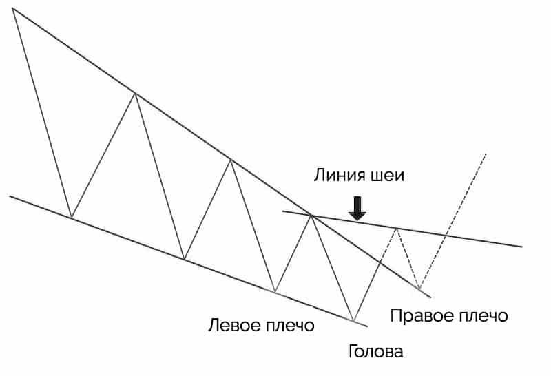 модель голова и плечи внутри фигуры клин