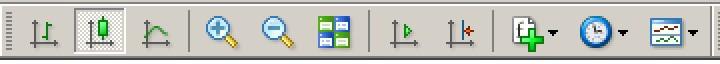 панель графики в MetaTrader