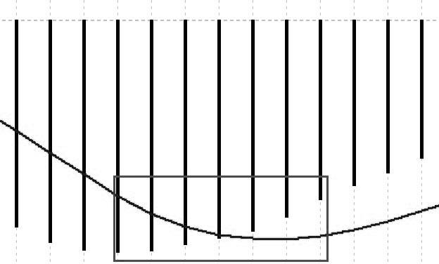 пересечение линий индикатора MACD