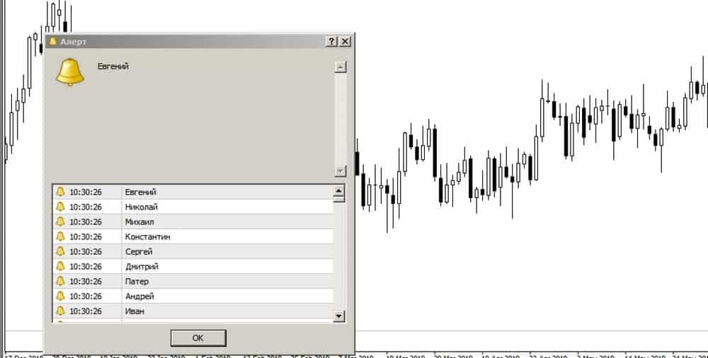 пример работы массива в MQL4