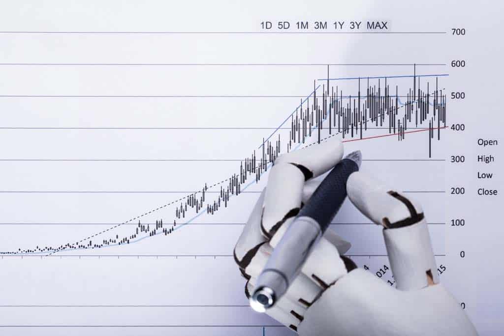 алготрейдинг и автоматизированная торговля