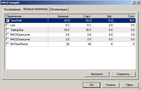 оптимизация параметров советника