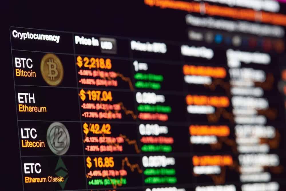 инвестиции в криптовалюту: биржи