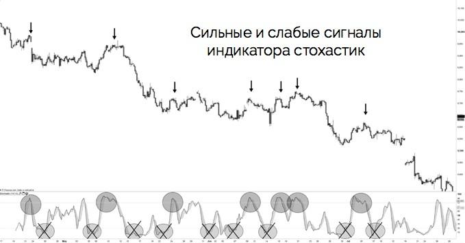торговля по индексу