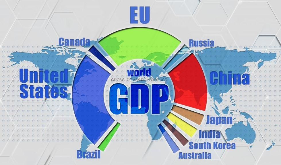 Анализ данных по ВВП
