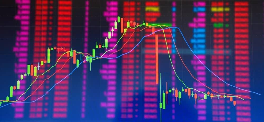 цена акций падает ниже нуля